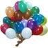 Бизнес на воздушных шарах: просто и выгодно